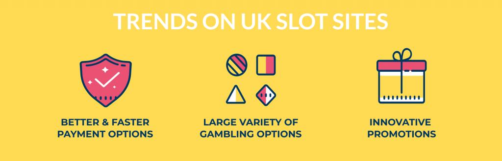 แนะนำ UK Slots Sites ที่ดีที่สุดสำหรับปี 2020