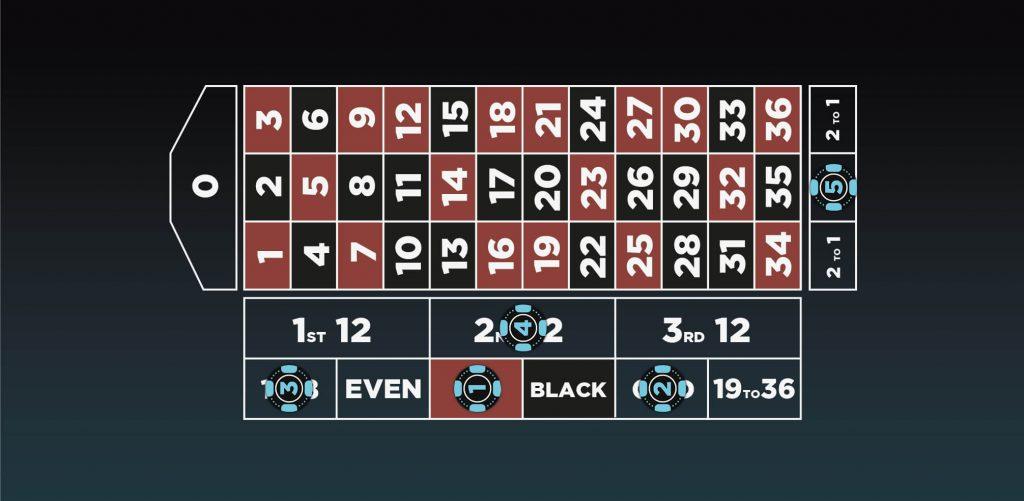 Roulette เกมคาสิโนออนไลน์ที่เป็นที่รู้จักจะทำให้คุณแปลกใจ